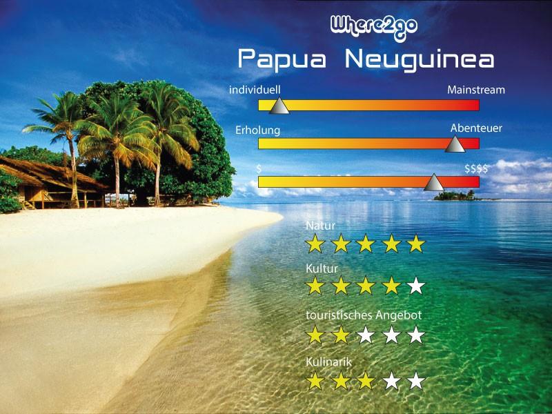 rating papua